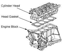 head gasket repairs